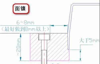 模具设计中镶件设计的要点